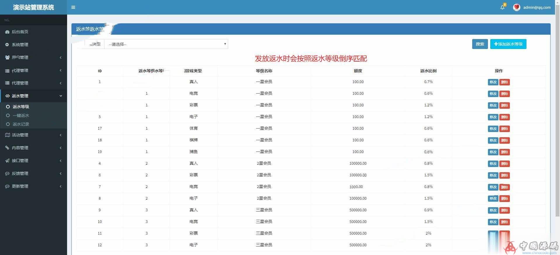 20套模板自由切换YLC整站源码+WAP手机端+免转系统+代理系统+安装教程 网站-第7张