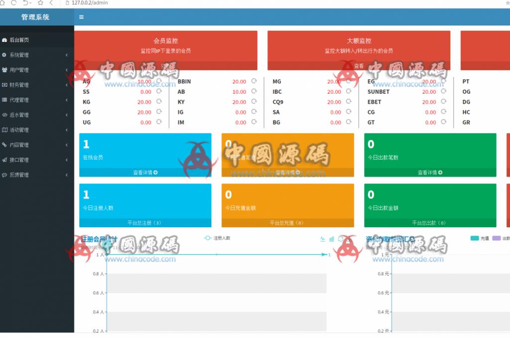 最新美化版免转YLC整站源码+WAP手机端+新版会员中心+新版后台+红包系统 网站-第3张